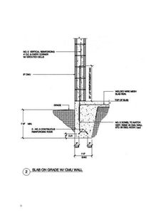 Wood column to cmu pier building diagrams pinterest for Block and beam foundation vs slab