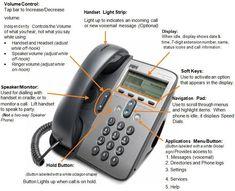 Cisco IP Phone 7800 Series Comparison: Cisco 7811 vs  Cisco 7821 vs