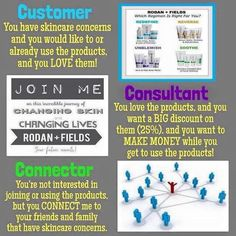 Join my team as a consultant, customer or a connector....you get to decide which is right for you! But contact me to find out which one it is!
