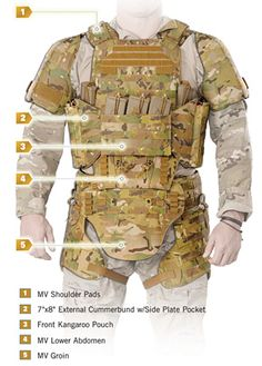 PICO-MV - I really would prefer a straight chest rig though instead of a plate carrier. I doubt that I would wear a plate anyway, so why pay for the extra manufacturing cost?