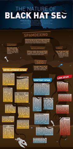 19 Black Hat SEO Techniques You Must Stop Using Immediately [Infographic] - SEO Marketing Tool - Marketing your keywords with SEO Tool. - 19 Black Hat SEO Techniques You Must Stop Using Immediately [Infographic] Inbound Marketing, Digital Marketing Strategy, Internet Marketing, Online Marketing, Affiliate Marketing, Media Marketing, Internet Seo, Marketing Articles, Marketing Data