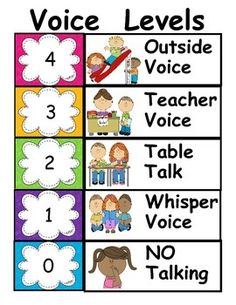 Do you need something visual to help your students know what type of classroom…