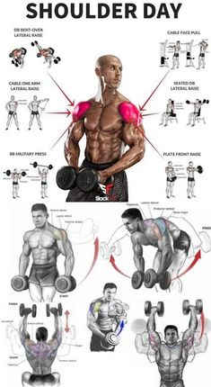 Shoulder Workout Routine To Add Serious Size To Your Shoulders. How To Get The Most Out Of This Shoulder Workout. Fitness Workouts, Weight Training Workouts, Yoga Fitness, Muscle Fitness, Insanity Fitness, Barre Workouts, Trainer Fitness, Muscle Food, Physical Fitness