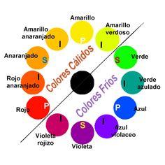 FOAMYIDEAS: ¿Cómo combinar los colores?