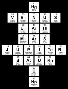 periodic table planet elements - I remember Pluto Science Jokes, Science Geek, Physical Science, Science Lessons, Science Education, Health Education, Physical Education, Earth And Space Science, Science And Nature