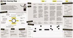 Unión de Persona y Mapa de empatía (1a columna) y Journey Customer Map (2a columna). Incluye también factores críticos de éxito, métricas a usar y stakeholders implicados en 3a columna