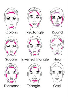 Highlight and contour for your face shape