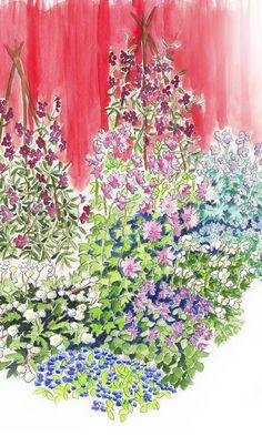 Istutussuunnitelma: perinteikäs kukkapenkki punamultaisen tuvan seinustalle | Meillä kotona