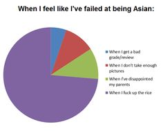 Asian disappoint...