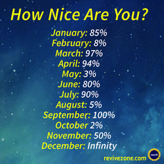 Creative focused astrology signs navigate to this site Zodiac Signs Sagittarius, Zodiac Sign Traits, Zodiac Star Signs, Horoscope Signs, Zodiac Horoscope, Astrology Signs, Zodiac Facts, Horoscope Memes, Pisces Star Sign