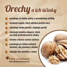 Infografika - orechy a ich účinky Raw Food Recipes, Healthy Recipes, Dieta Detox, Keeping Healthy, Wellness, Healthy Salads, Feel Better, Natural Health, Meal Planning