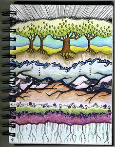art journal page 12 by christine echelbarger happy*mess http://www.flickr.com/photos/christineechelbarger/sets/72157623343337209 http://studiohappymess.blogspot.com/ #art_journaling