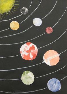 Aloitimme kevätlukukauden ykkösluokkalaisteni kanssa avaruusteemalla, joka osoittautui erittäin innostavaksi ja kiinnostavaksi aiheeksi. ...