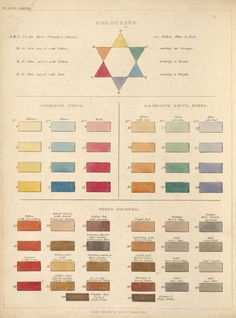 Colouring, plate cxxvii. George Smith, The cabinet-maker and upholsterer's guide, 1826