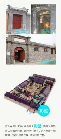 中國四合院的詳細解讀,滿滿都是文化! 四合院,又稱四合房。所謂四合,