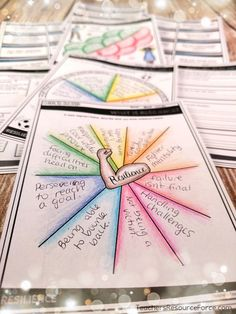Resilience Character Education Social Emotional Learning Activities – Best Relaxing Art Therapy Activities For Mental Well-Being Counseling Activities, Art Therapy Activities, Group Counseling, Learning Activities, Group Activities For Teens, Counseling Teens, Bullying Activities, Movement Activities, Play Therapy