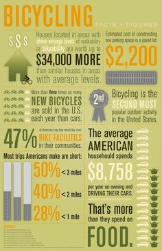 A couple more benefits from owning a bicycle and using it.