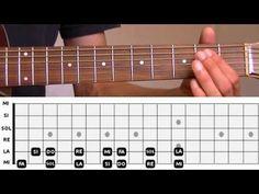 ▶ Cours de Guitare : Apprendre son manche 1/2 - YouTube