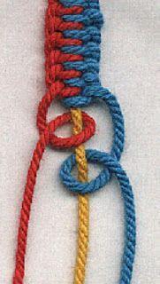 Bracelet? In Spanish