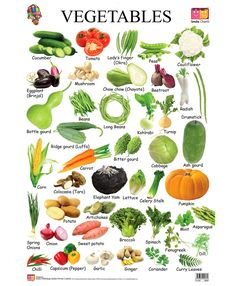 vegetables chart - Google Search