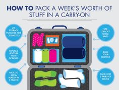 Rich's trip tips will help you get a week's worth of stuff into a carry-on bag, which saves money and time — no more waiting for your luggage at baggage claim.
