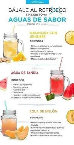 Diet Detox Water picked just for you diy - Detox Drinks for Weight Loss Healthy Juices, Healthy Drinks, Healthy Tips, Healthy Recipes, Healthy Food, Drink Recipes, Nutrition Drinks, Healthy Water, Healthy Eating