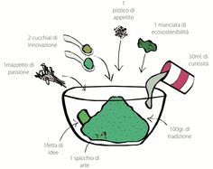 CARTAELATTE, a food design lab. illustration by Giada montomoli www.giadamontomoli.com