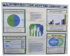 Box plots, Venn Diagram, and other graphs