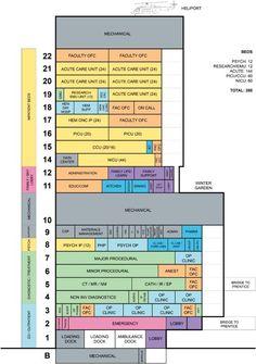 Innovative design solutions: Second floor emergency department?