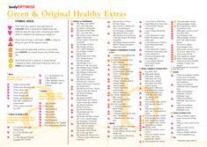Super free foods list slimming world - bing images diet Slimming World Free List, Slimming World Healthy Extras, Slimming World Books, Slimming World Speed Food, Slimming World Plan, Slimming World Recipes, Slimming Eats, Slimmimg World, Super Free
