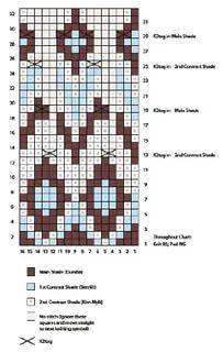 орнамент для лопапейсы спицами схемы с описанием: 2 тыс изображений найдено в Яндекс.Картинках Fair Isle Knitting Patterns, Knitting Charts, Loom Patterns, Knitting Stitches, Knitting Designs, Stitch Patterns, Crochet Patterns, Motif Fair Isle, Fair Isle Chart