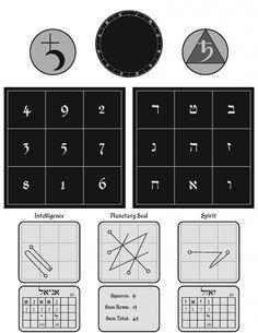 Saturn Magic Square / Sigils