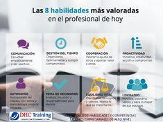 Infografias, documentos, PDF y videos de DHC Training Información adicional de los cursos y talleres