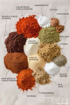 Hypoallergenic Pet Dog Food Items Diet Program Confessions Of A Foodie Recipes Photos: Homemade Taco Seasoning Is Simple, Economical And Healthier Easy Taco Seasoning Recipe, Seasoning Mixes, Adobo Seasoning, Homemade Spice Blends, Homemade Spices, Homemade Seasonings, Spice Mixes, Homemade Tacos, Meals