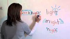 Teaching through VAKT multisensory approach - YouTube