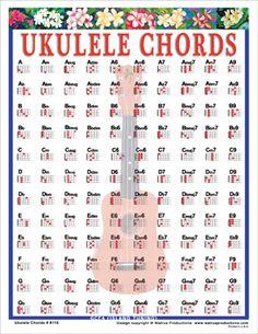 Ukulele Chord Chart  See More Ukuleles At HttpUkulele