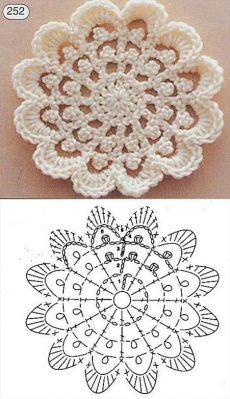 Transcendent Crochet a Solid Granny Square Ideas. Inconceivable Crochet a Solid Granny Square Ideas. Crochet Coaster Pattern, Crochet Motif Patterns, Crochet Diagram, Crochet Chart, Crochet Designs, Crochet Stitches, Knitting Patterns, Thread Crochet, Knitting Ideas