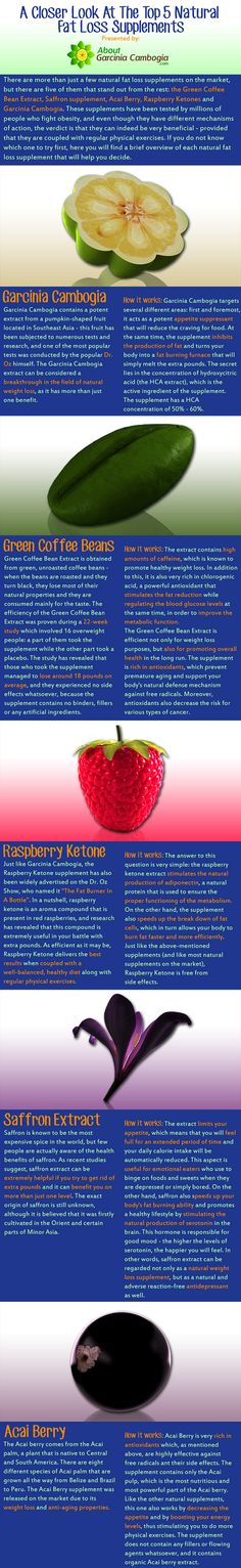 Infographic: Great Organic Supplements to Weight Loss