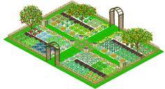 plan de jardin potager en 3d