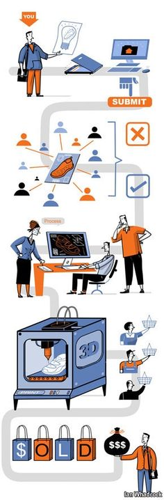 Crowdsourcing is transforming the way we innovate and create new businesses. Quirky and Cubify are just a few examples.