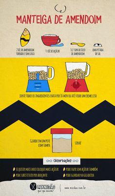 Receita de Domingo: Manteiga de Amendoim