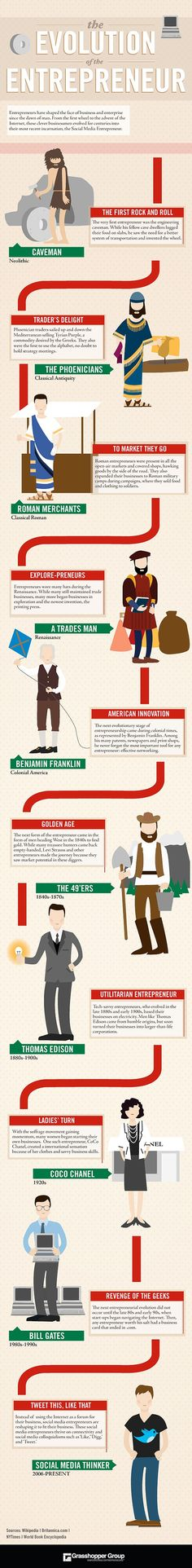 The Evolution Of The Entrepreneur [Infographic] Evolution of the Entrepreneur , from cavemen to social media thinkers! (Great job on the infographic Grasshopper) Start Up Business, Starting A Business, Business Tips, Business Entrepreneur, Business Infographics, Business Baby, Business Professional, Social Media Tips, Social Media Marketing