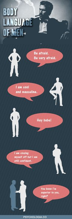Infographic: Body Language of Men