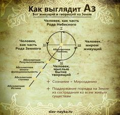Old Norse, Acupressure, Runes, Relationship Goals, Astrology, Fun Facts, Self, Spirituality, Things To Come