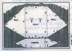 Whelen's own pattern for making the lean-to