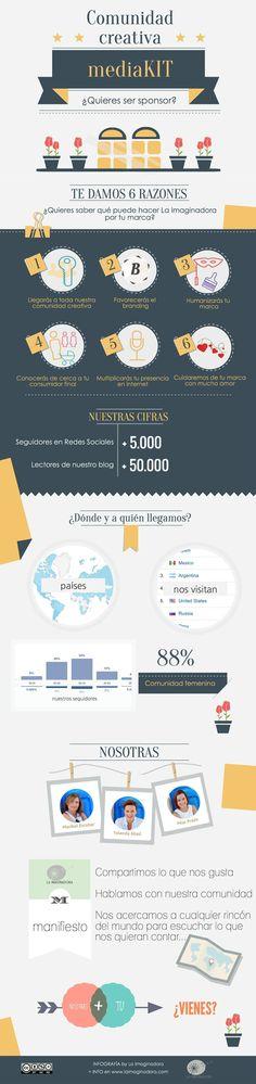 infografía_media_kit