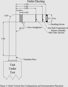 118 Best Wiring Diagram Electrical images in 2019 | Diagram ...  Way Electrical Wiring Diagram on electronic circuit diagrams, 3-way switch, sample electrical diagrams, 3-way lighting diagrams, 3-way crossover schematic, reading electrical schematics and diagrams, 3-way outlet adapter, 4-way switch electrical diagrams, 3-way plug wiring diagram, 3-way sw, electrical elementary diagrams,