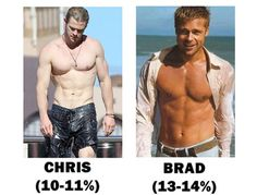 2 Chris and Brad (Almost Complete Guide) to Body Fat Percentage Of Celebrities