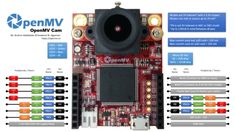 OpenMV Cam H7   OpenMV Microcontroller Board, Machine Vision, Raspberry Pi 2, Image Formats, Smart Robot, Data Structures, High Level