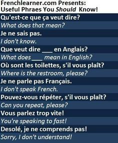 How To Learn French Classroom Learn French Fast Fun French Verbs, French Grammar, French Phrases, English Grammar, French Language Lessons, French Language Learning, French Lessons, Spanish Lessons, Spanish Language